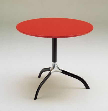 Orbit table